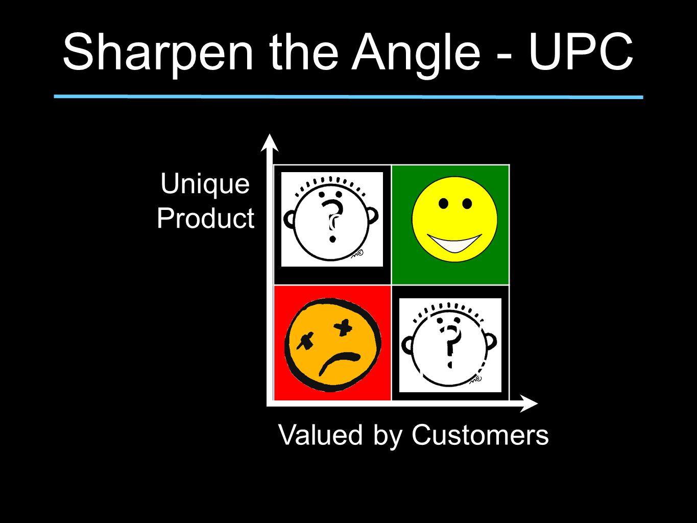Sharpen the Angle - UPC Unique Product Valued by Customers Flop Low Price