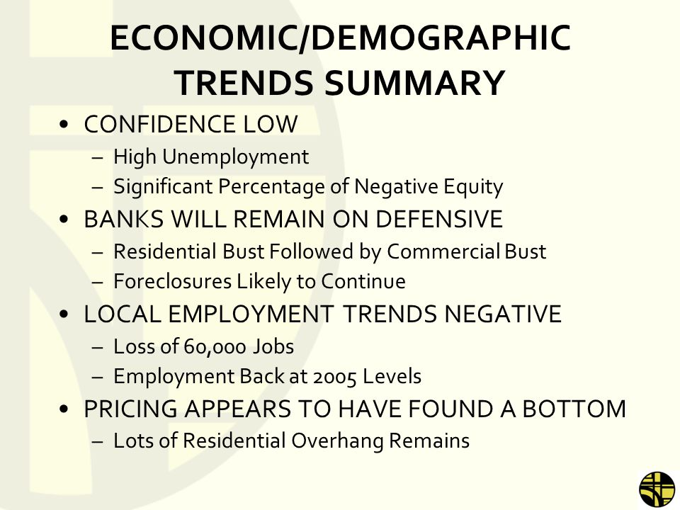 ECONOMIC/DEMOGRAPHIC TRENDS SUMMARY CONFIDENCE LOW –High Unemployment –Significant Percentage of Negative Equity BANKS WILL REMAIN ON DEFENSIVE –Resid