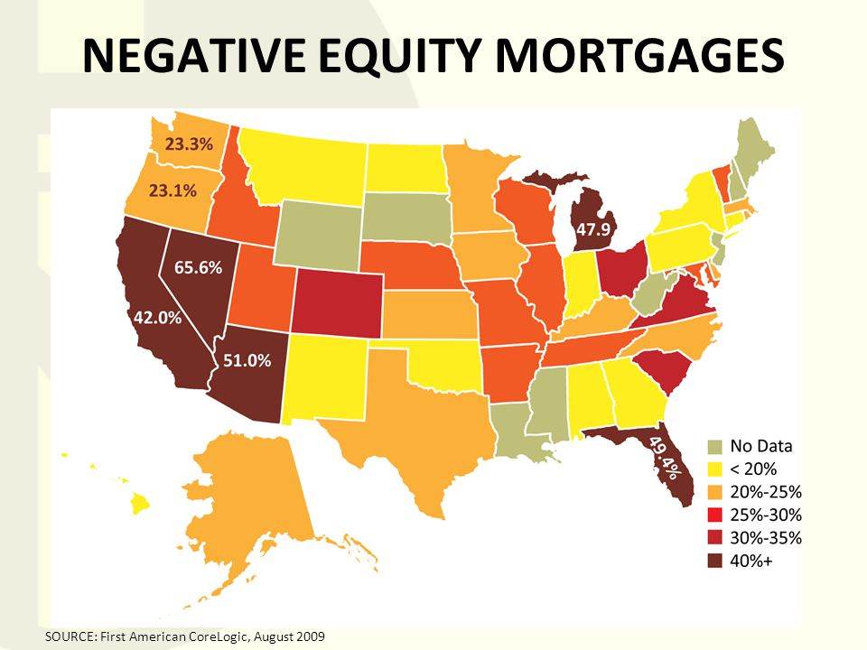 NEGATIVE EQUITY MORTGAGES SOURCE: First American CoreLogic, August 2009