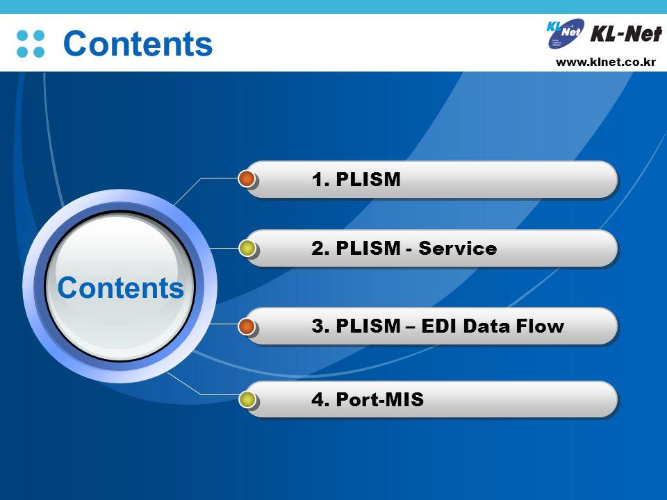 L/O/G/O www.klnet.co.kr Contents 1. PLISM 2. PLISM - Service 3.
