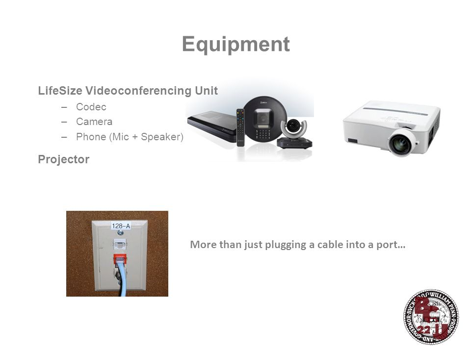 Equipment LifeSize Videoconferencing Unit –Codec –Camera –Phone (Mic + Speaker) Projector More than just plugging a cable into a port…