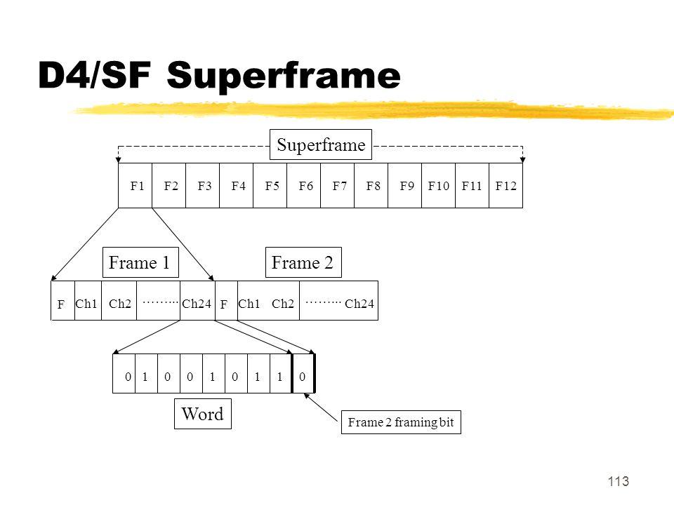 113 D4/SF Superframe F1F2F4F3F5F6F8F7F12F11F10F9 Superframe F Ch1Ch2 ……... Ch24 Frame 1 F Ch1Ch2 ……... Ch24 Frame 2 01111000 Word 0 Frame 2 framing bi