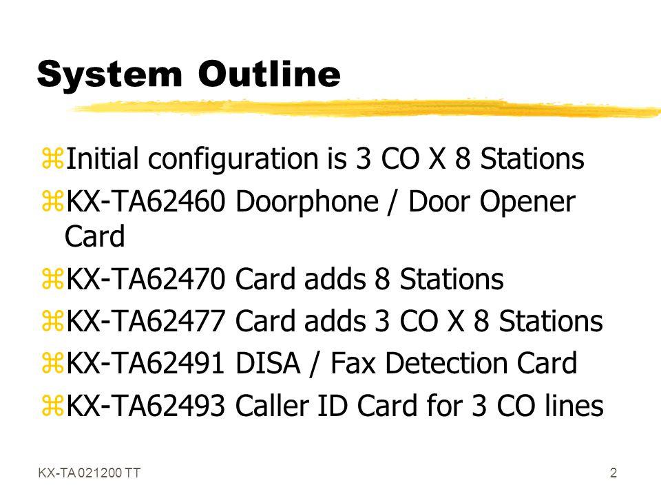 KX-TA 021200 TT3 KX-TA624 zInitially configured with 3 CO X 8 Station zExternalMusic Source zExternal Paging Jack zRS-232 for SMDR zGround Screw zPower On/Off Switch zVertical / Horizontal Mounting