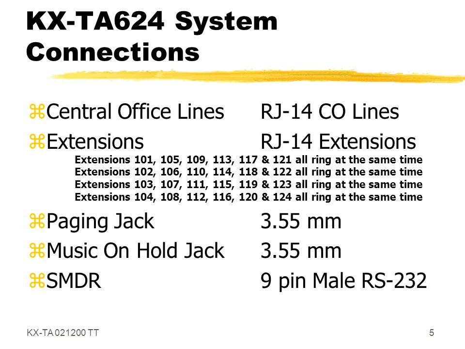 KX-TA 021200 TT6 KX-TA62460 zCard for 4 door phones (KX-T30865) z2 door phone speech paths - 1 & 2, 3 & 4 zCard for 4 Door Openers (not provided) zDoor phone connections RJ-14.