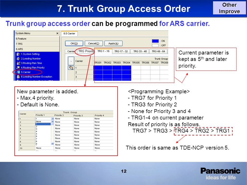 12 7. Trunk Group Access Order New parameter is added.
