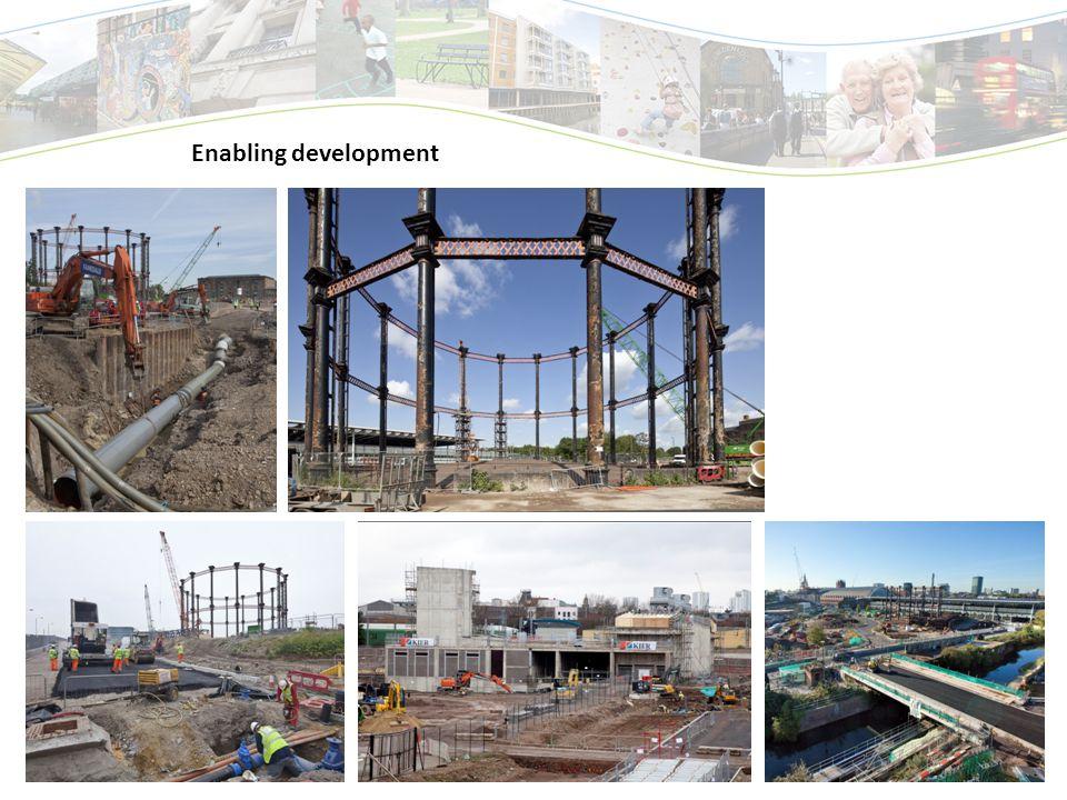 Enabling development