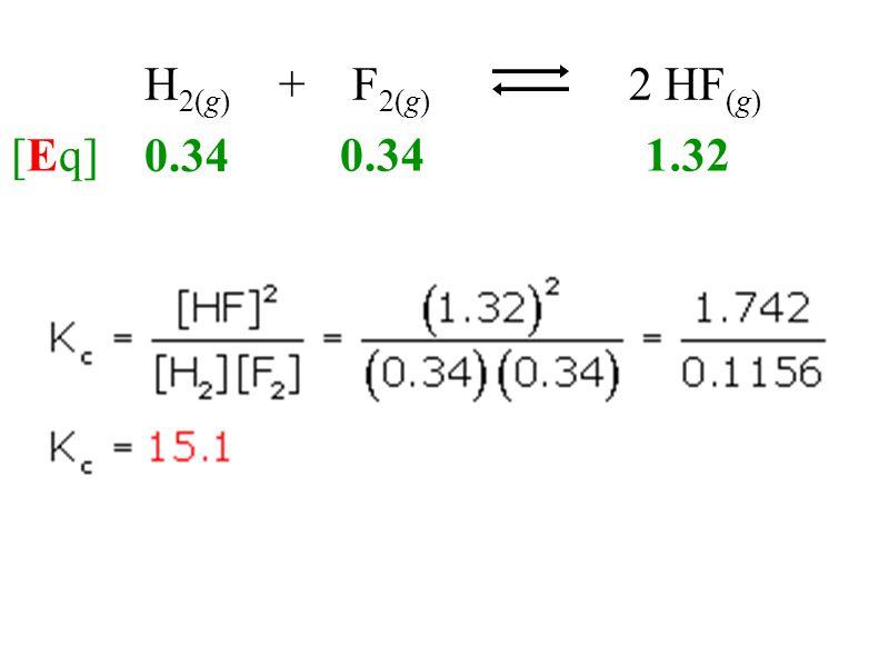 [Eq]1.320.34 H 2(g) + F 2(g) 2 HF (g)