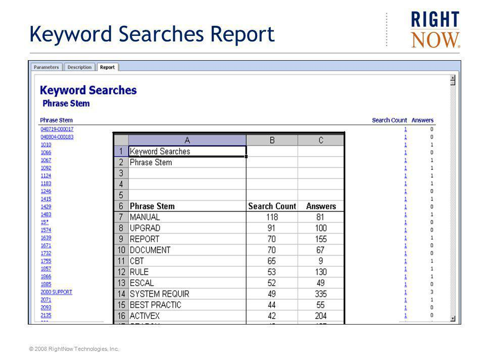 © 2008 RightNow Technologies, Inc. Keyword Searches Report