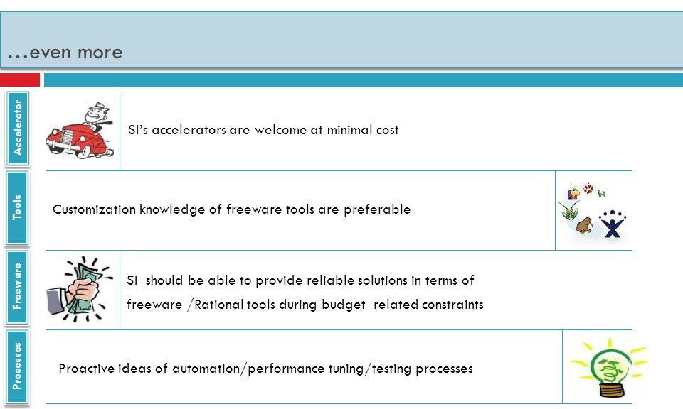 …even more Accelerator Tools Freeware Processes SI's accelerators are welcome at minimal cost Customization knowledge of freeware tools are preferable SI should be able to provide reliable solutions in terms of freeware /Rational tools during budget related constraints Proactive ideas of automation/performance tuning/testing processes