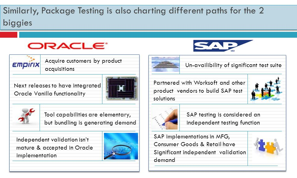 Similarly, Package Testing is also charting different paths for the 2 biggies Acquire customers by product acquisitions Next releases to have integrated Oracle Vanilla functionality Tool capabilities are elementary, but bundling is generating demand Independent validation isn't mature & accepted in Oracle implementation Un-availibility of significant test suite Partnered with Worksoft and other product vendors to build SAP test solutions SAP testing is considered an independent testing function SAP implementations in MFG, Consumer Goods & Retail have Significant independent validation demand