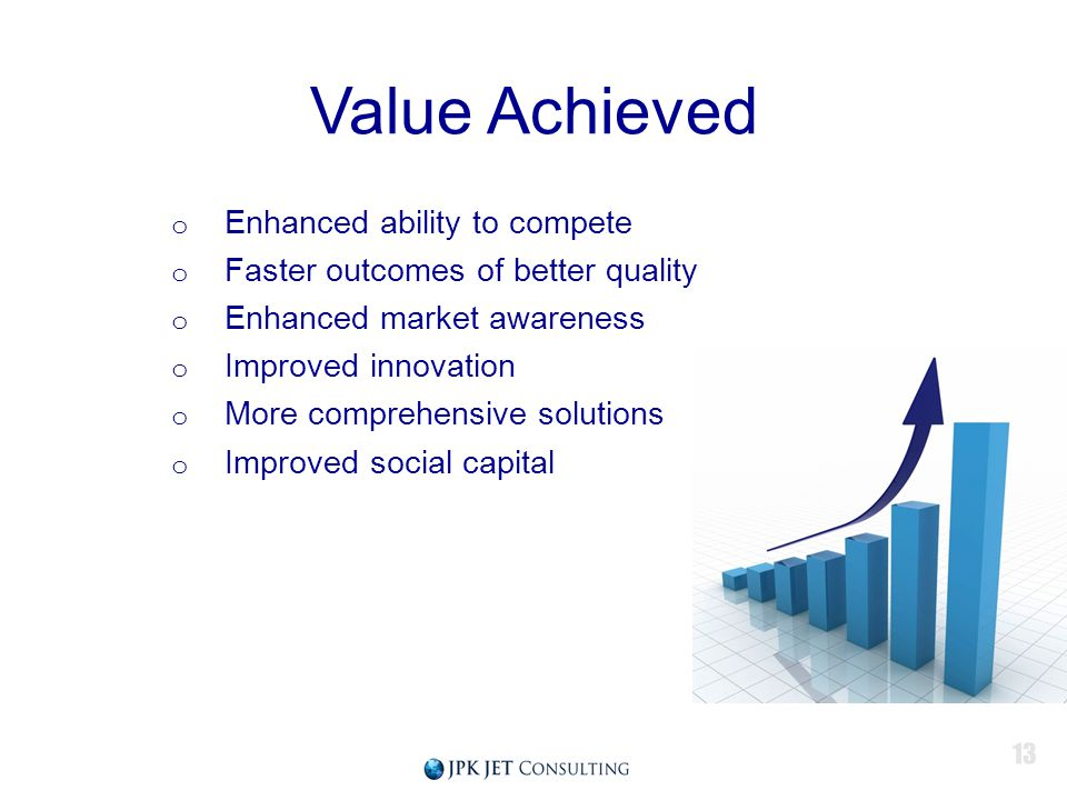 Value Achieved o Enhanced ability to compete o Faster outcomes of better quality o Enhanced market awareness o Improved innovation o More comprehensive solutions o Improved social capital
