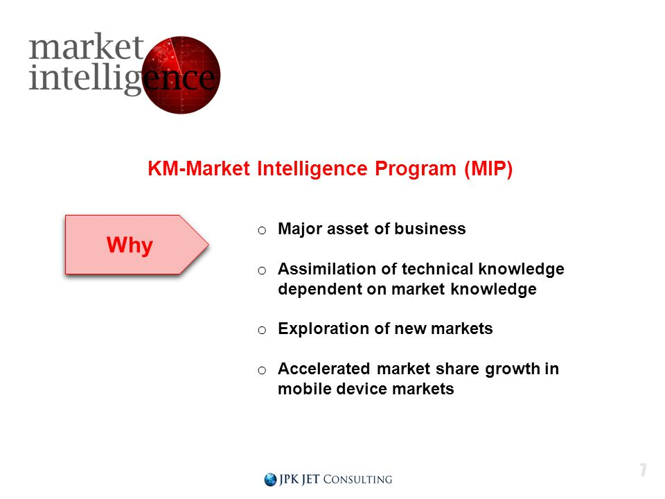 KM-Market Intelligence Program (MIP) o Major asset of business o Assimilation of technical knowledge dependent on market knowledge o Exploration of new markets o Accelerated market share growth in mobile device markets Why