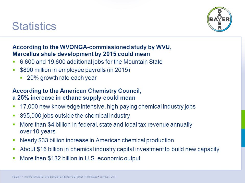 Page 7 The Potential for the Siting of an Ethane Cracker in the State June 21, 2011 Statistics According to the WVONGA-commissioned study by WVU, Marcellus shale development by 2015 could mean  6,600 and 19,600 additional jobs for the Mountain State  $890 million in employee payrolls (in 2015)  20% growth rate each year According to the American Chemistry Council, a 25% increase in ethane supply could mean  17,000 new knowledge intensive, high paying chemical industry jobs  395,000 jobs outside the chemical industry  More than $4 billion in federal, state and local tax revenue annually over 10 years  Nearly $33 billion increase in American chemical production  About $16 billion in chemical industry capital investment to build new capacity  More than $132 billion in U.S.