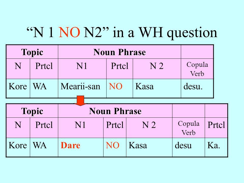 """N 1 NO N2"" in a WH question Topic Noun Phrase NPrtclN1PrtclN 2 Copula Verb KoreWAMearii-sanNOKasadesu. Topic Noun Phrase NPrtclN1PrtclN 2 Copula Verb"