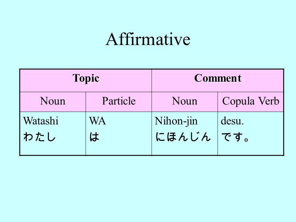 Affirmative TopicComment NounParticleNounCopula Verb Watashi わたし WA は Nihon-jin にほんじん desu. です。