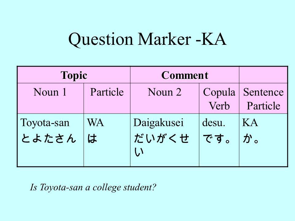 Question Marker -KA TopicComment Noun 1ParticleNoun 2Copula Verb Sentence Particle Toyota-san とよたさん WA は Daigakusei だいがくせ い desu. です。 KA か。 Is Toyota-