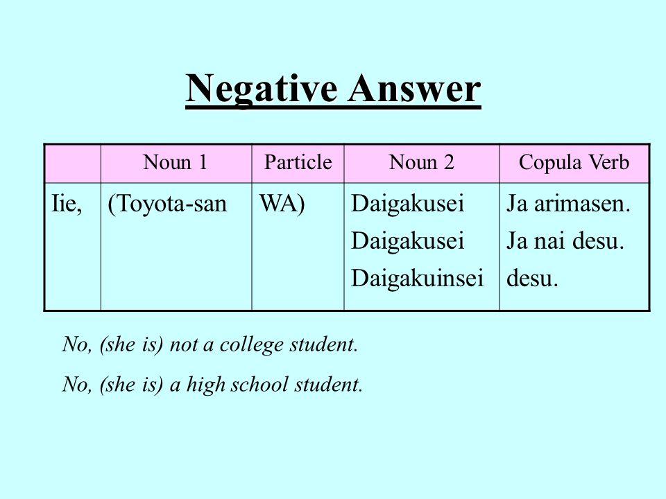 Negative Answer Noun 1ParticleNoun 2Copula Verb Iie,(Toyota-sanWA)Daigakusei Daigakuinsei Ja arimasen. Ja nai desu. desu. No, (she is) not a college s