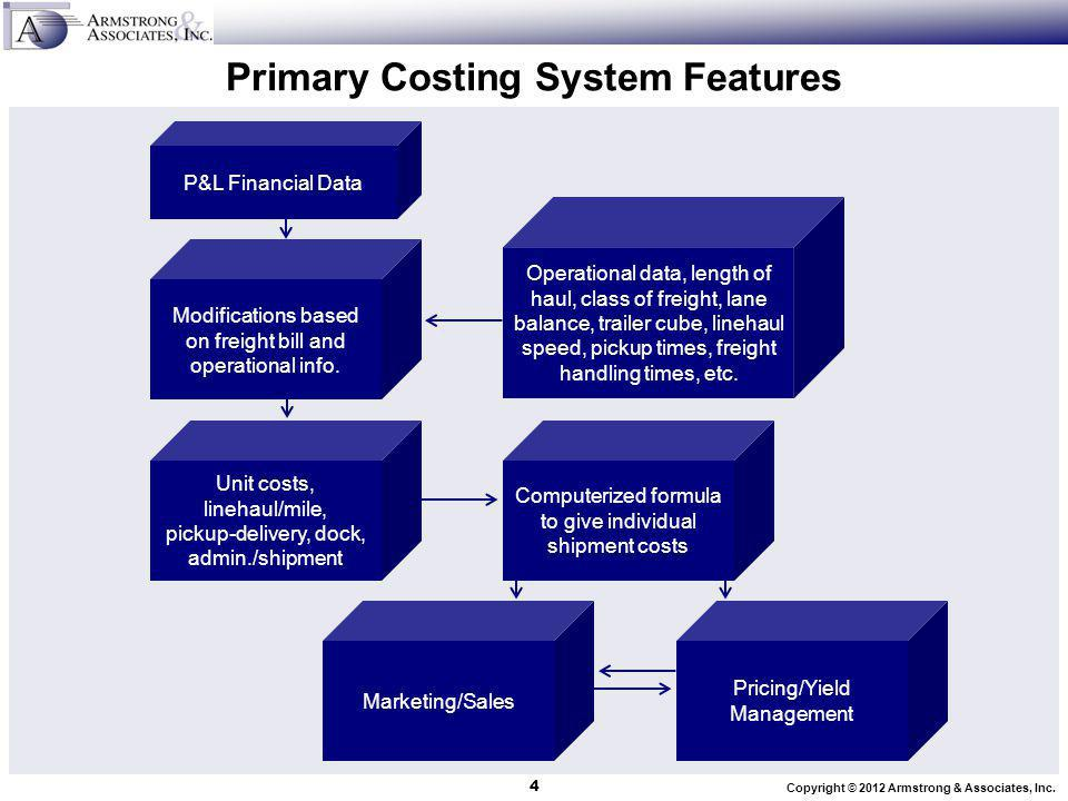 Copyright © 2012 Armstrong & Associates, Inc. Primary Costing System Features 4 P&L Financial Data Modifications based on freight bill and operational
