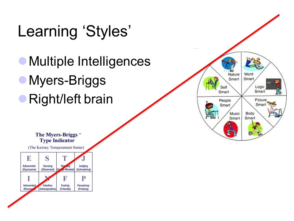 Learning 'Styles' Multiple Intelligences Myers-Briggs Right/left brain