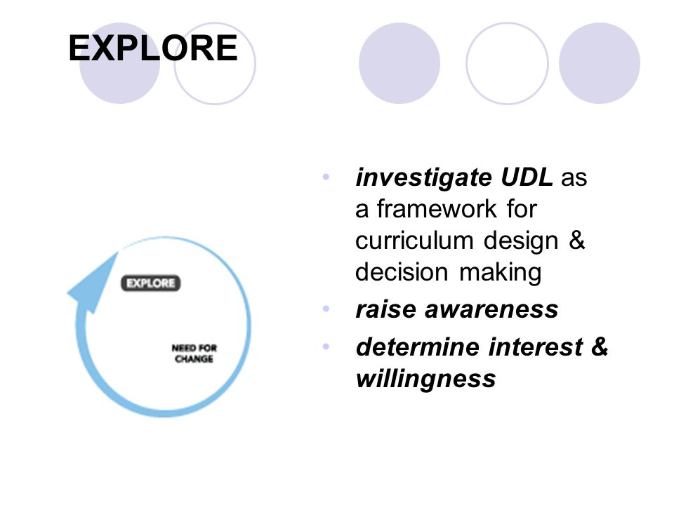 investigate UDL as a framework for curriculum design & decision making raise awareness determine interest & willingness EXPLORE