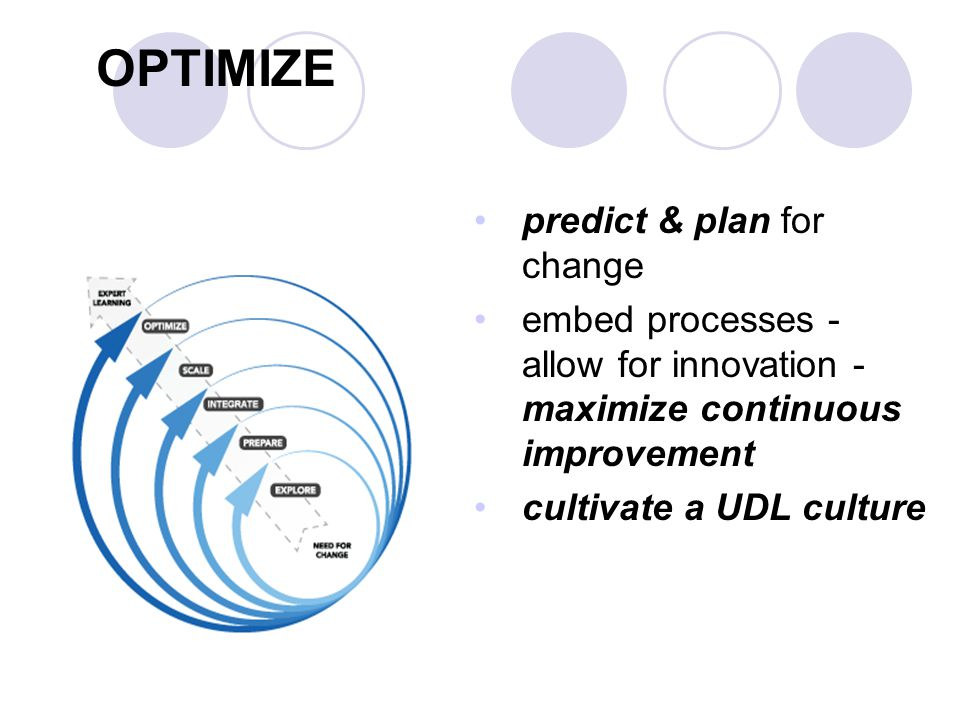 predict & plan for change embed processes - allow for innovation - maximize continuous improvement cultivate a UDL culture OPTIMIZE