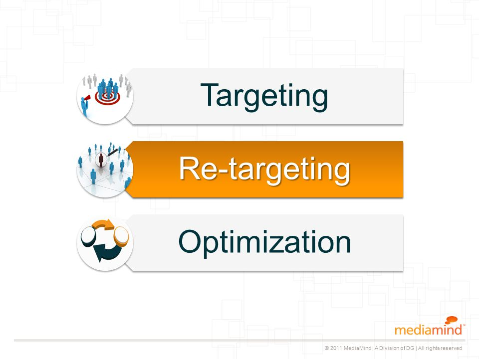© 2011 MediaMind | A Division of DG | All rights reserved Targeting Re-targeting Optimization