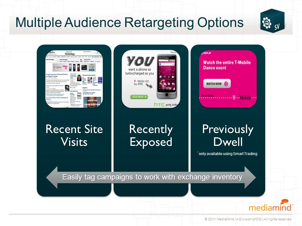© 2011 MediaMind | A Division of DG | All rights reserved Multiple Audience Retargeting Options Recent Site Visits Recently Exposed Previously Dwell E