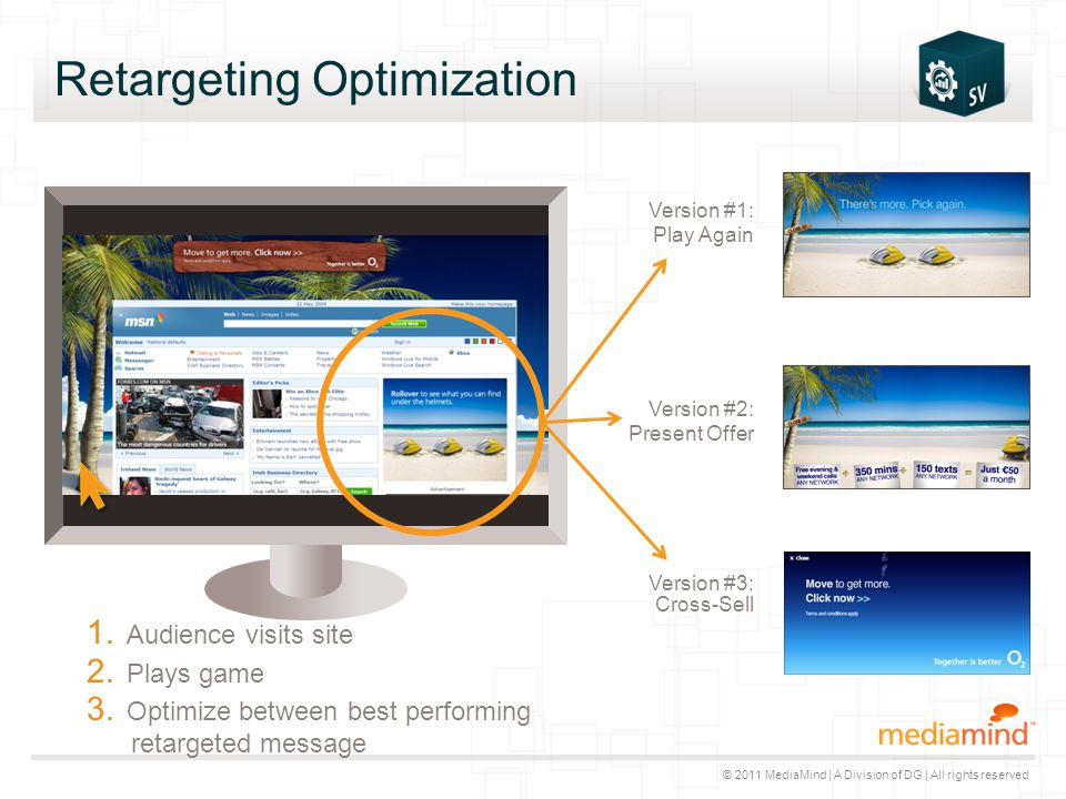 © 2011 MediaMind | A Division of DG | All rights reserved Retargeting Optimization 1. Audience visits site 2. Plays game 3. Optimize between best perf