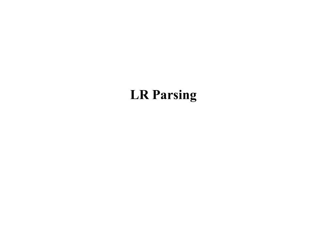 LR Parsing