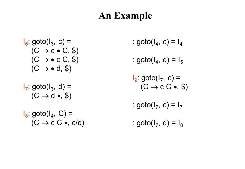 An Example I 6 : goto(I 3, c) = (C  c  C, $) (C   c C, $) (C   d, $) I 7 : goto(I 3, d) = (C  d , $) I 8 : goto(I 4, C) = (C  c C , c/d) : goto(I 4, c) = I 4 : goto(I 4, d) = I 5 I 9 : goto(I 7, c) = (C  c C , $) : goto(I 7, c) = I 7 : goto(I 7, d) = I 8