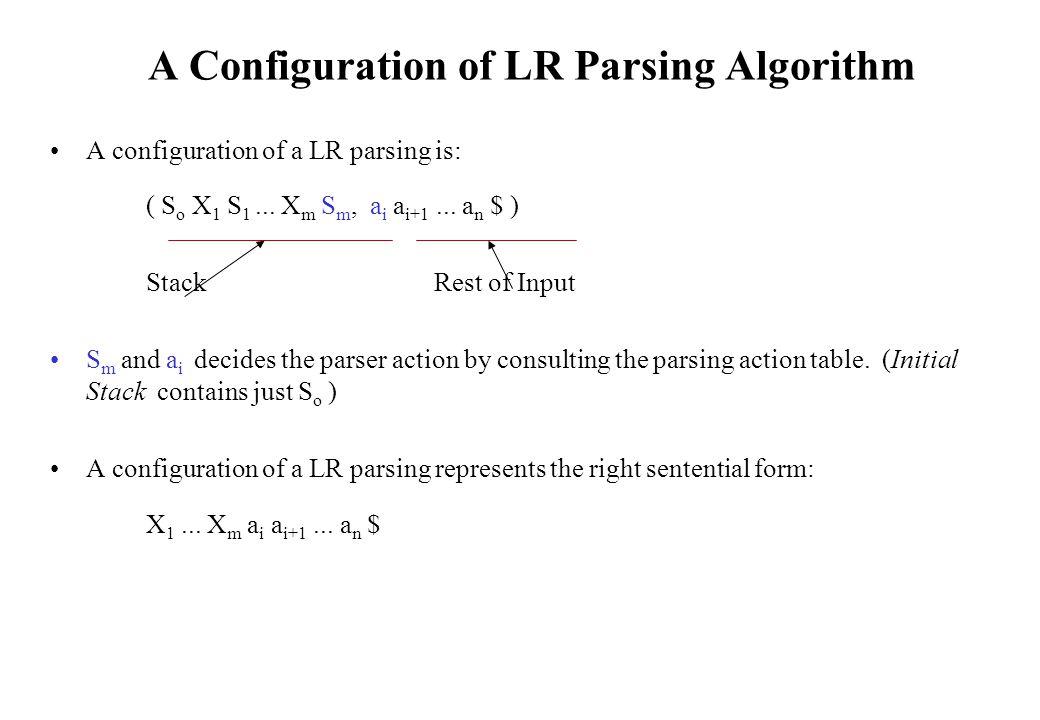 A Configuration of LR Parsing Algorithm A configuration of a LR parsing is: ( S o X 1 S 1...