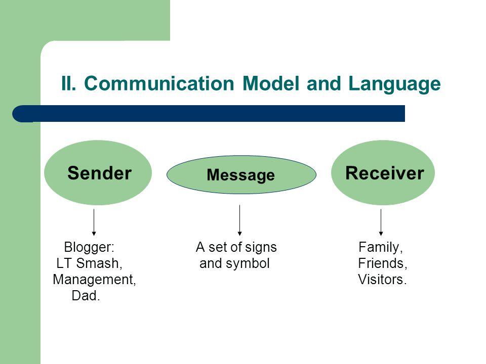 II. Communication Model and Language Sender Blogger: A set of signs Family, LT Smash, and symbol Friends, Management, Visitors. Dad. Receiver Message