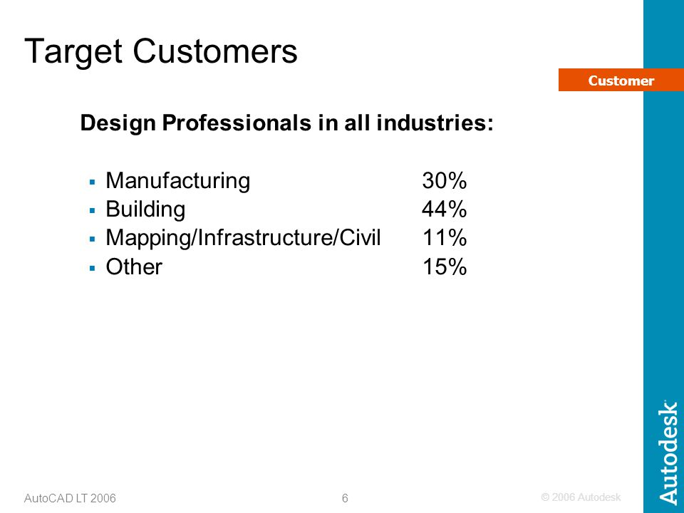 © 2006 Autodesk 6 AutoCAD LT 2006 Target Customers Design Professionals in all industries:  Manufacturing 30%  Building 44%  Mapping/Infrastructure/Civil 11%  Other 15% Customer
