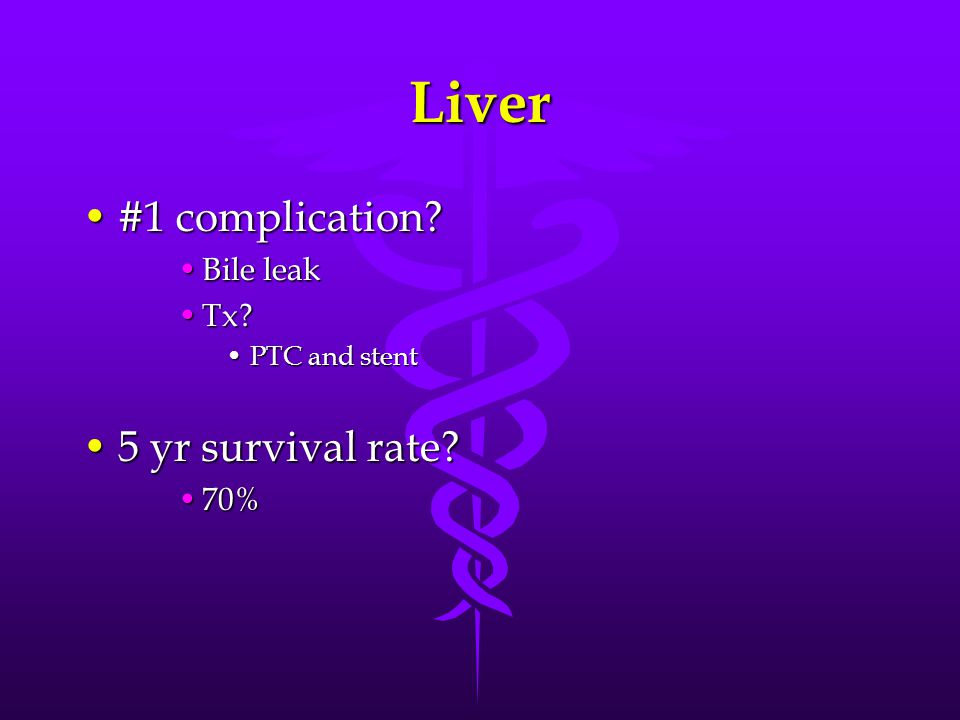 Liver #1 complication?#1 complication? Bile leakBile leak Tx?Tx? PTC and stentPTC and stent 5 yr survival rate?5 yr survival rate? 70%70%