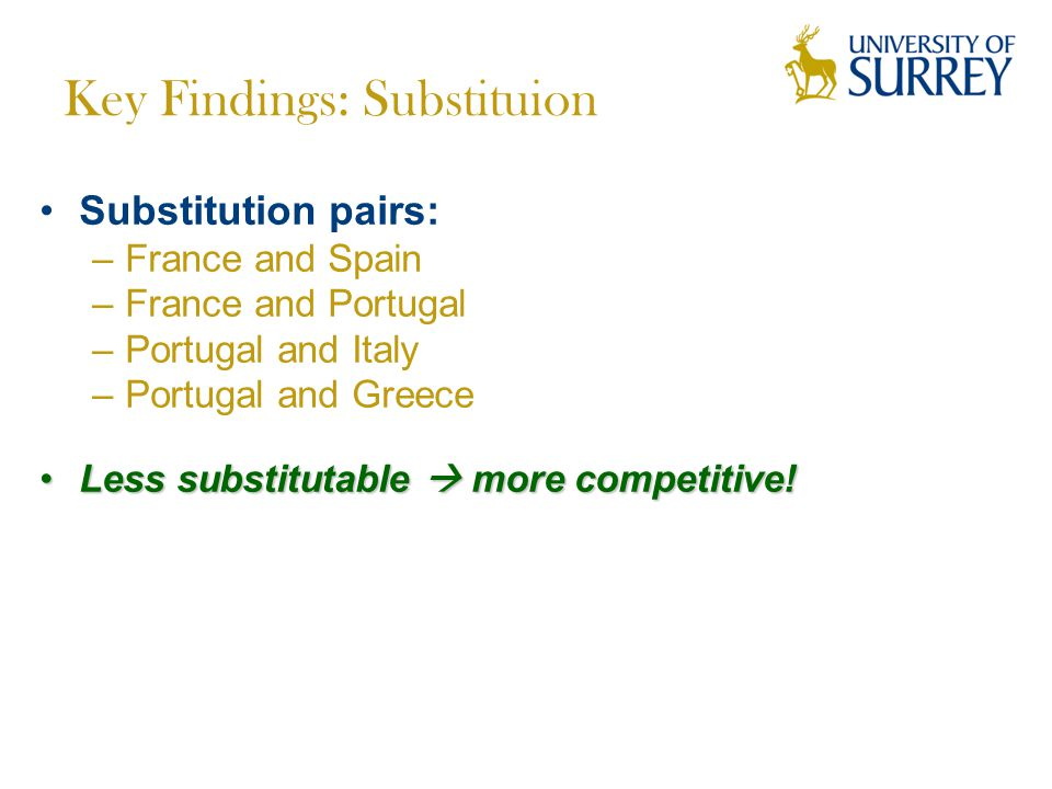Key Findings: Substituion Substitution pairs: –France and Spain –France and Portugal –Portugal and Italy –Portugal and Greece Less substitutable  more competitive!Less substitutable  more competitive!
