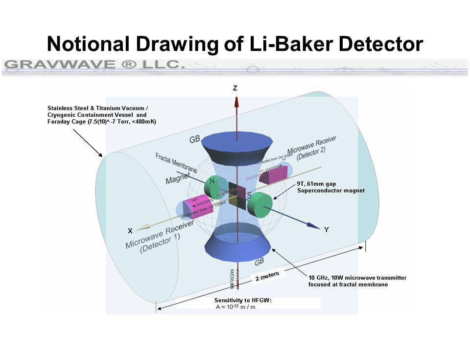 Notional Drawing of Li-Baker Detector
