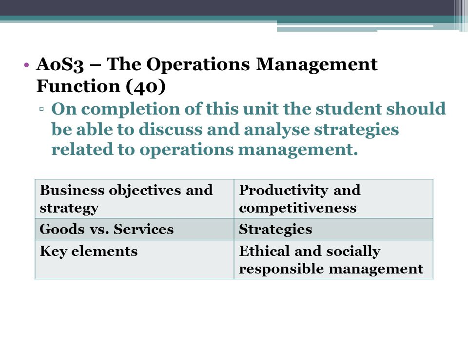 AoS3 – The Operations Management Function (40) ▫On completion of this unit the student should be able to discuss and analyse strategies related to operations management.