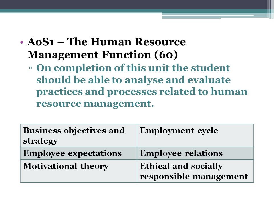 AoS1 – The Human Resource Management Function (60) ▫On completion of this unit the student should be able to analyse and evaluate practices and processes related to human resource management.