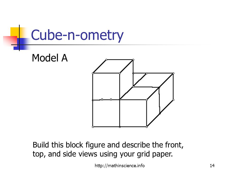 http://mathinscience.info14 Cube-n-ometry Model A Build this block figure and describe the front, top, and side views using your grid paper.