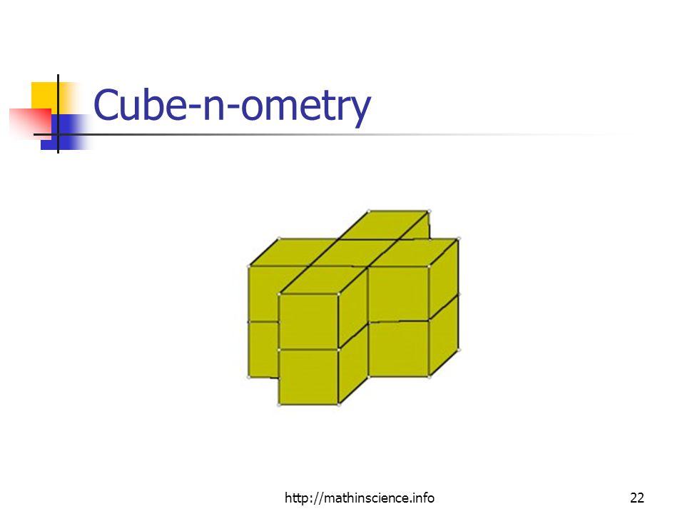 http://mathinscience.info22 Cube-n-ometry