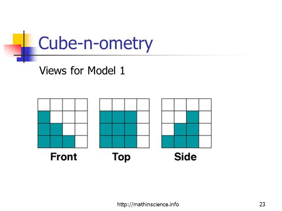 http://mathinscience.info23 Cube-n-ometry Views for Model 1