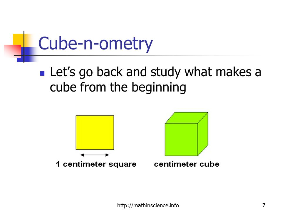 Cube-n-ometry Let's go back and study what makes a cube from the beginning