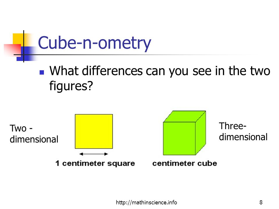 Cube-n-ometry What differences can you see in the two figures.