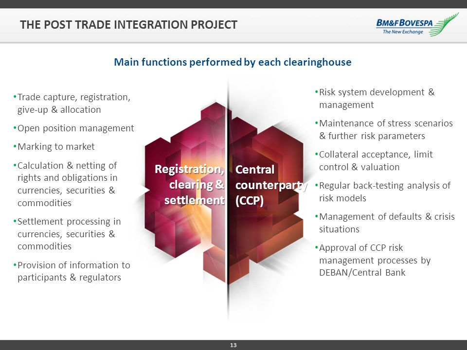 Registration, clearing & settlement Central counterparty (CCP) Main functions performed by each clearinghouse 13 THE POST TRADE INTEGRATION PROJECT Tr