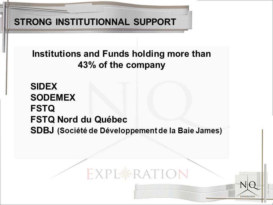 Institutions and Funds holding more than 43% of the company SIDEX SODEMEX FSTQ FSTQ Nord du Québec SDBJ (Société de Développement de la Baie James) STRONG INSTITUTIONNAL SUPPORT