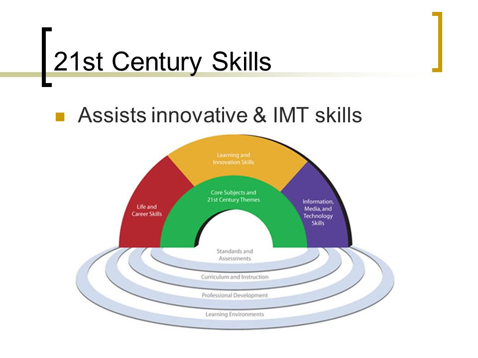 21st Century Skills Assists innovative & IMT skills