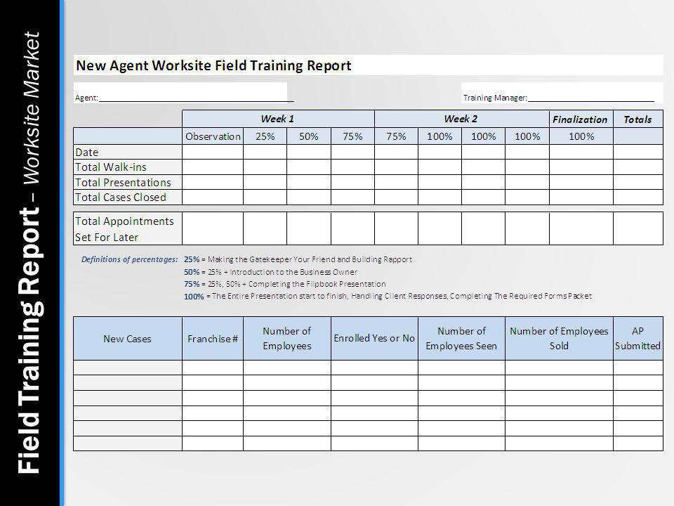 Field Training Report – Worksite Market