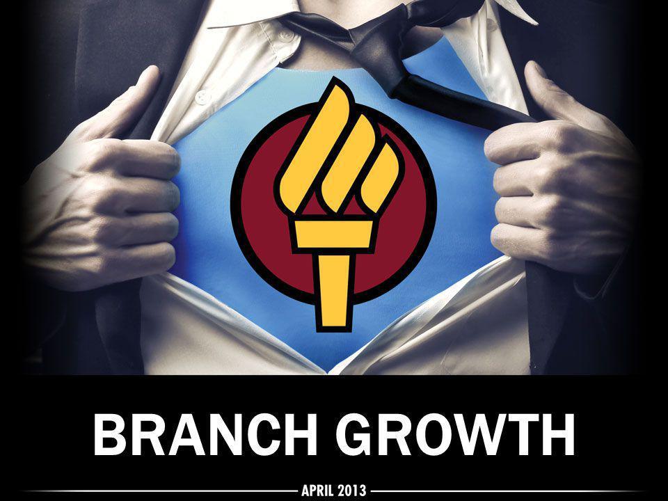 BRANCH GROWTH