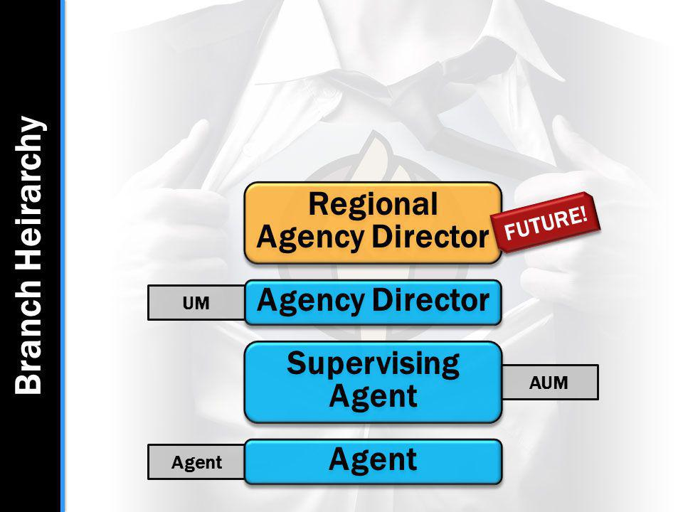 Branch Heirarchy Agent AUM Supervising Agent UM Agency Director Regional Agency Director FUTURE!