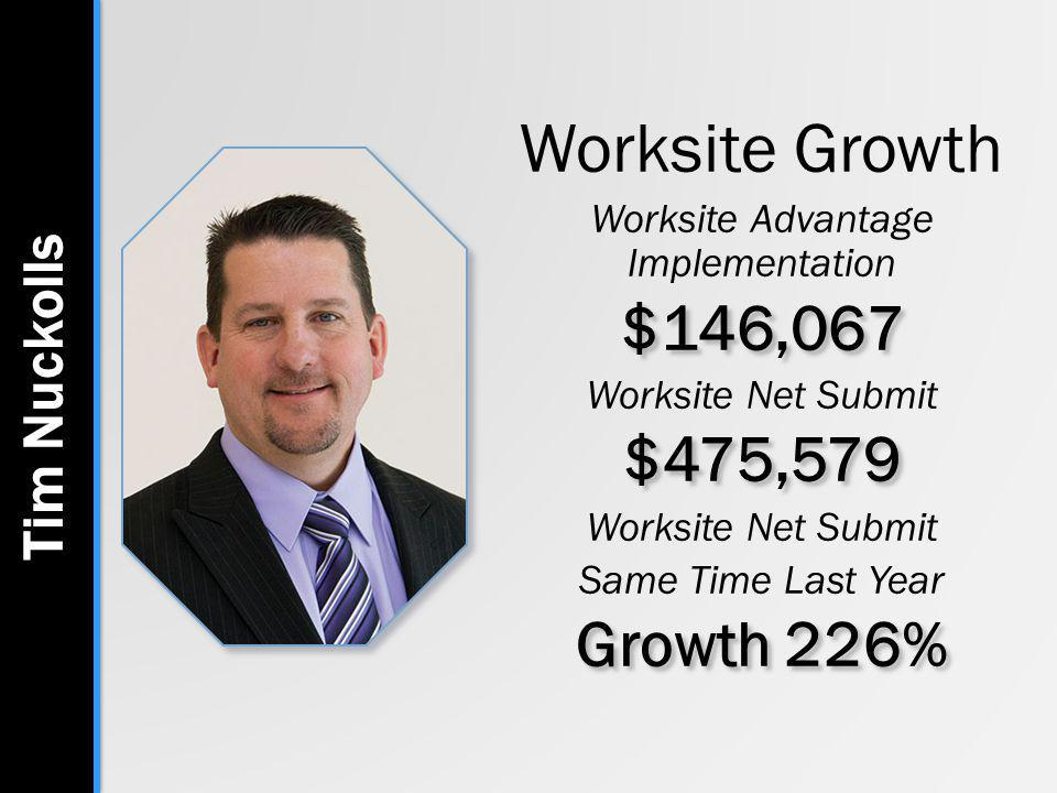 Worksite Growth Worksite Advantage Implementation$146,067 Worksite Net Submit$475,579 Same Time Last Year Growth 226% Tim Nuckolls